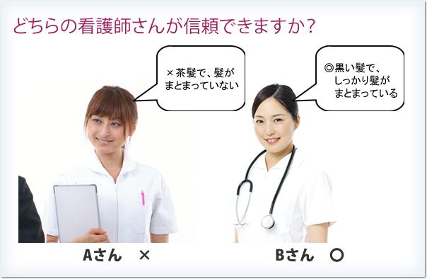 medical-manner.com